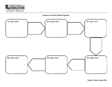 Sequence of events graphic organizer blank learnzillion cancel ccuart Image collections