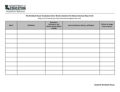 Vocabulary handout (blank) | LearnZillion