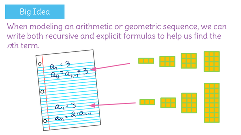 Model geometric sequences and situations by using both