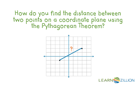 Find distance between two points on the coordinate plane