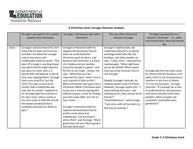 Scrooge Character Analysis Handout Completed Learnzillion
