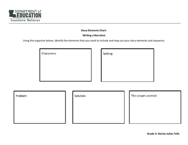 Cancel Lesson 24 Brainstorming Story Elements