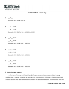 Romeo and Juliet: Cold-read task answer key | LearnZillion