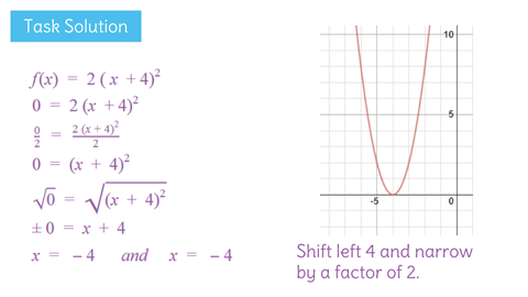 Solving quadratic functions by finding zeros using vertex