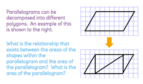Solve for the area of a parallelogram by composing it into a